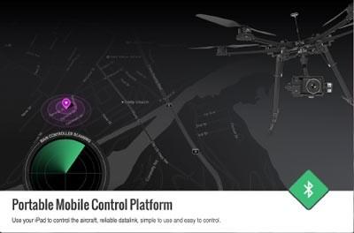 DJI iPad Ground Station + 2.4 GHz Bluetooth Data Link