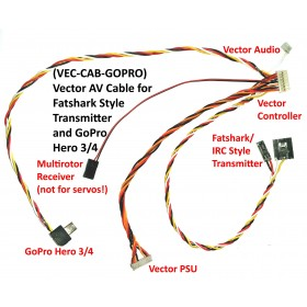 Eagle Tree Vector AV Cables For GoPro